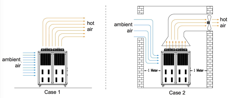 Industrial Chiller Installation Precautions